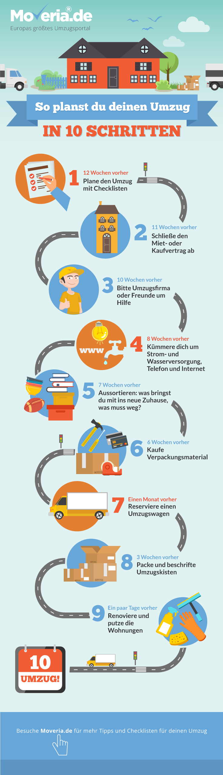 Infografik Umzug organisieren