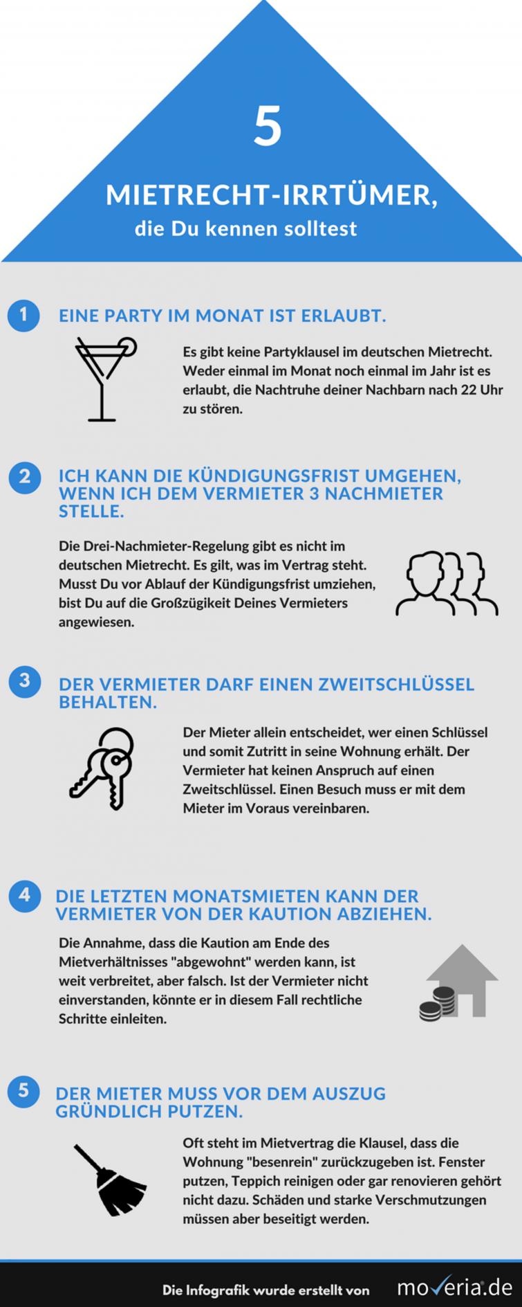 Mietrecht In Deutschland Die 5 Größten Irrtümer